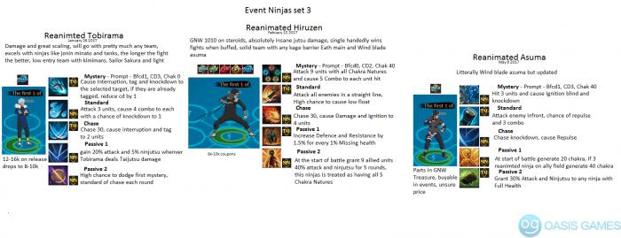 Reanimted ninjas