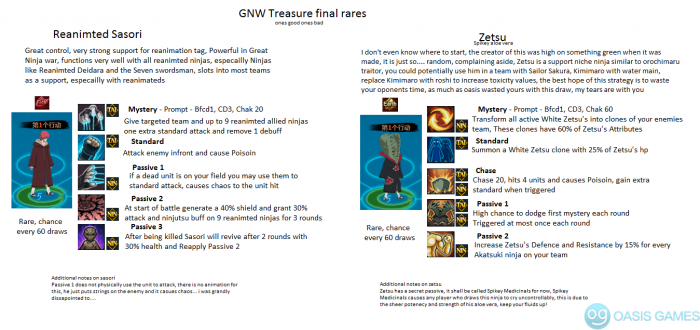 Gnw Final tier