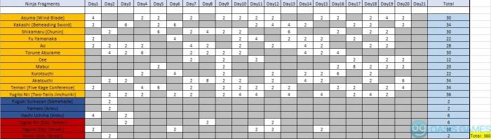 3v3 table