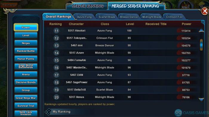 merged server ranking top 20