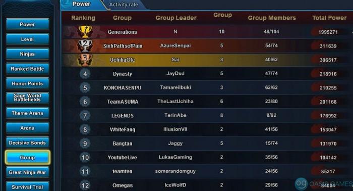 Group  Power