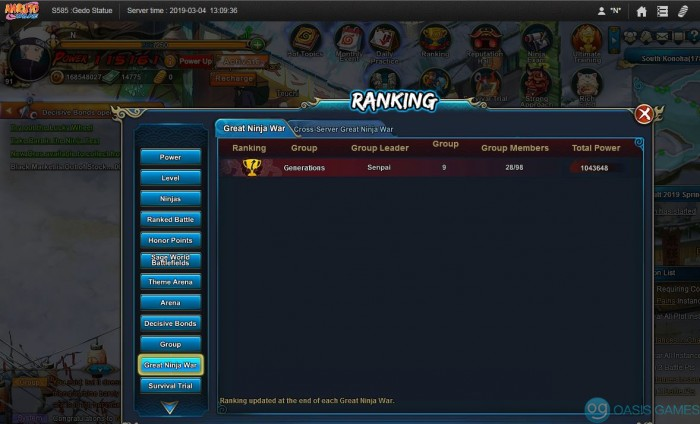 Group GNW rank