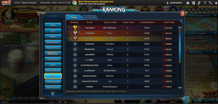 Ranking Group 5