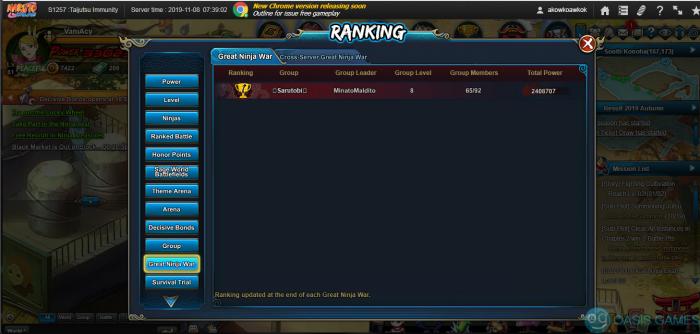 Ranking great ninja war 3