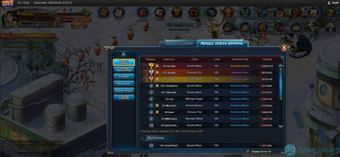 world boss ranking