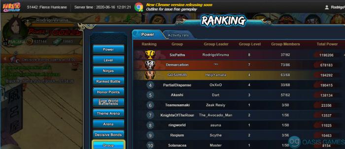 Rankinggrupos
