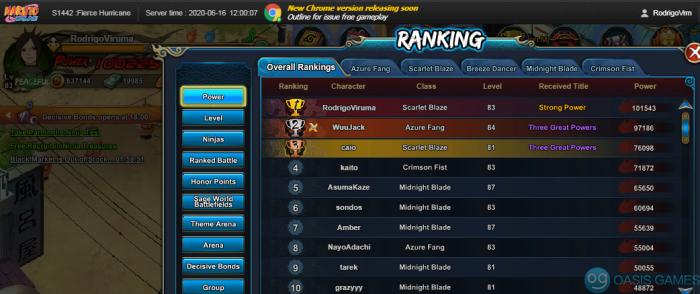 ranking de poder