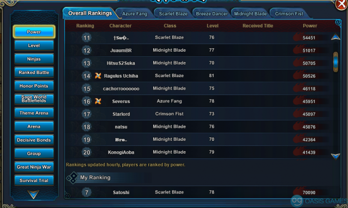 ranking fc 2