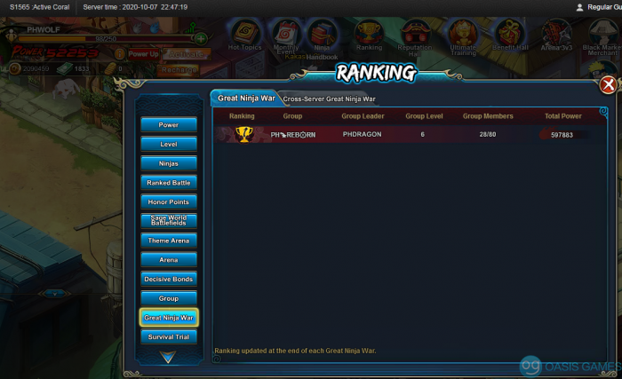 GNW rank