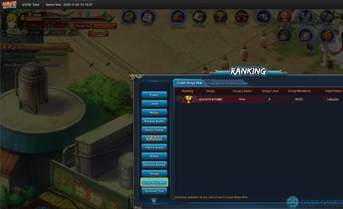 gnw ranking