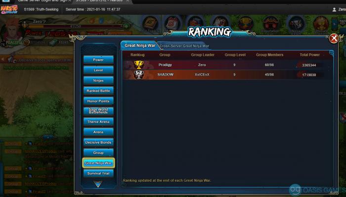 gnw rankings