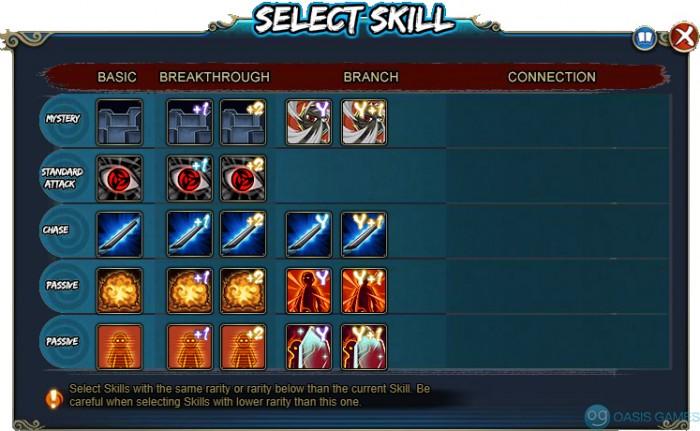 Madara - Skill Triall