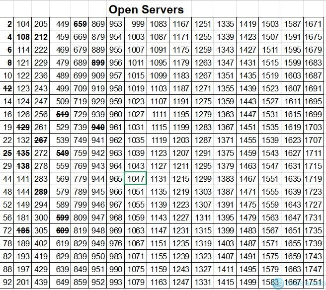 GL Server List 10-9